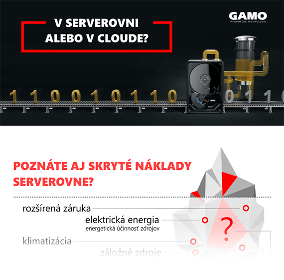 Infografika - GAMO Cloud
